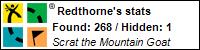 Profile for Redthorne
