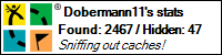 Profile for Dobermann11
