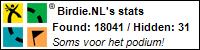 Profile for Birdie.NL