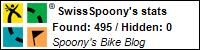 Profile for SwissSpoony