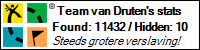 Profile for Team van Druten