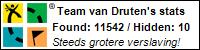 Profile for Team van Druten