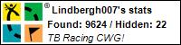 Profile for TB lindbergh007