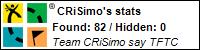 Profile for crisimo
