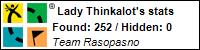 Profile for Lady Thinkalot