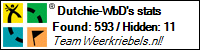 Profile for Dutchie-WbD