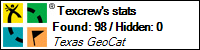 Profile for Texcrew