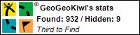 Profile for GeoGeoKiwi