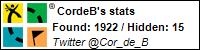 Profile for CordeB
