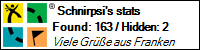 Profile for Schnirpsi