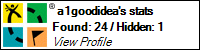 Profile for a1goodidea