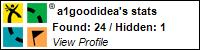Profile for a1goodidea