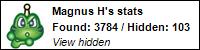 Magnus H's stats - View hidden