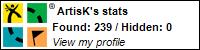 VellsNiknais Profils