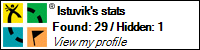 Profile for lstuvik