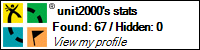 Unit2000