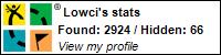 Geocaching.com-Statistik von Einfach_Andre