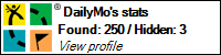 Profile for DailyMo