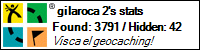 Profile for gilaroca 2