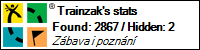 Profile for Trainzak