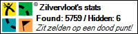 Profile for Zilvervloot