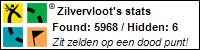 Profile for Zilvervloot