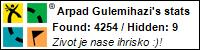 Profile for Arpad Gulemihazi