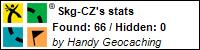 Profile for Skg-CZ