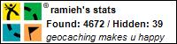 Profile for ramieh