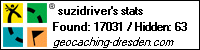 Profile for suzidriver