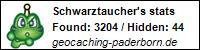 Profile for Schwarztaucher