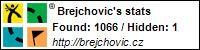 Profile for Brejchovic