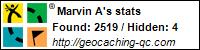 Profile pour Marvin A