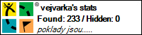 Profile for vejvarka