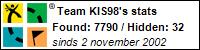Kis98