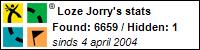 Loze Jorry