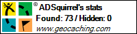 Profile for ADSquirrel