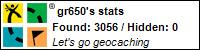 Geocaching-Stats