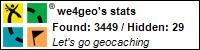GC-Statistik für we4gEo