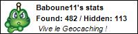 Profil de Baboune11