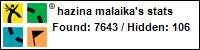 Profile for hazina malaika