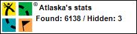 Profile for Atlaska