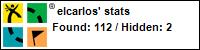 Profile for elcarlos