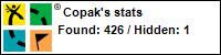 Profile for Copak