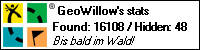 Profile for GeoWillow