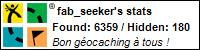 Profile for fab_seeker