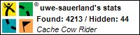 Profile for uwe-sauerland