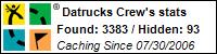 Profile for Datrucks Crew