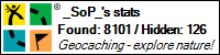 Statistik für _SoP_