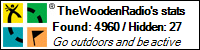 Profile for TheWoodenRadio